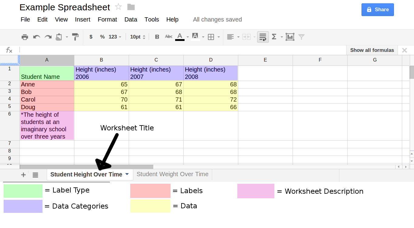 Labels Excel Worksheet : Labels in excel driverlayer search engine